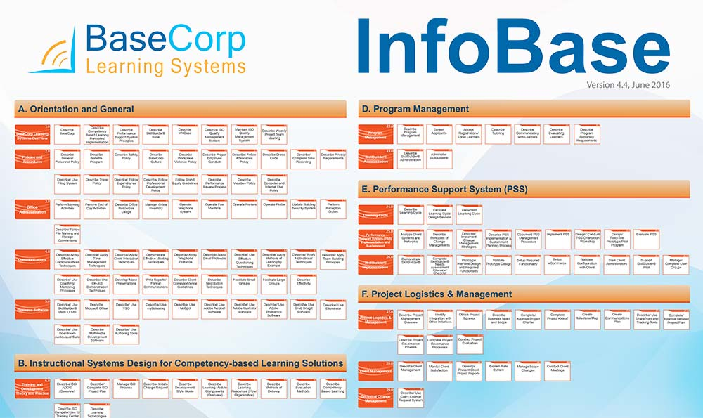 Infobase-Profile-Basecorp-June2016